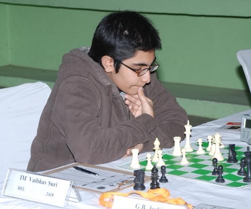 India Vaibhav Suri