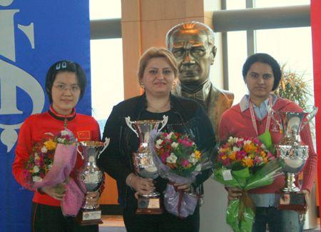 Istanbul GP winners