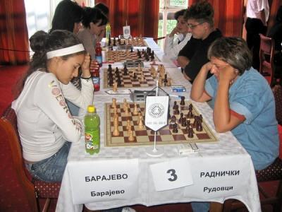 SL 7 SK Barajevo-SK Radnicki