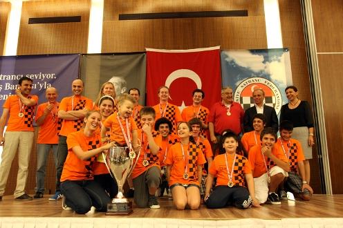 TUR league 22