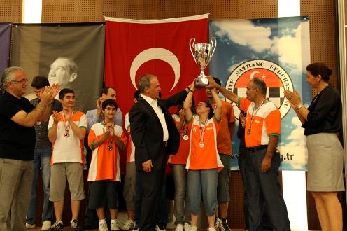 TUR league 24