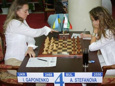 WWCC Gaponenko-Stefanova