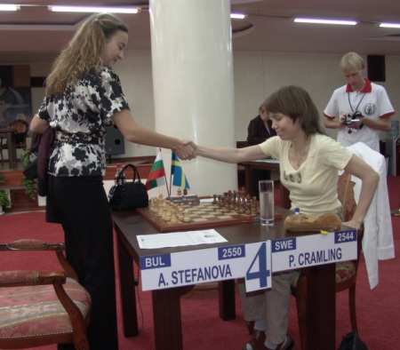 WWCC Stefanova - Cramling