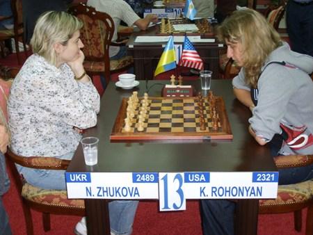 WWCC Zhukova-Rohonyan
