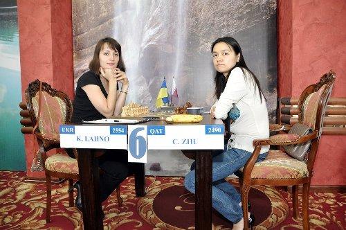 Kateryna Lahno - Zhu Chen