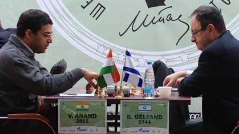 Anand - Gelfand