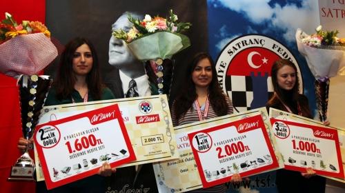 Top three finishers in the Turkish Women Championship