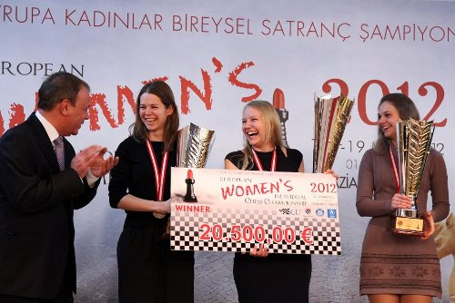 European Women Chess Championship - Winners