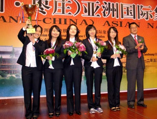 Asian Nations Cup - China Women