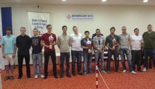 Mitropa Cup 2012 men