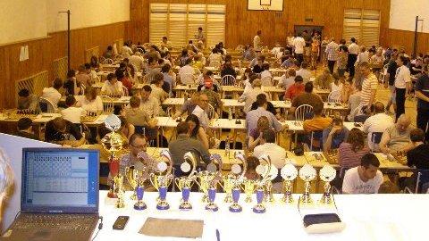 Slovakia open chess championship