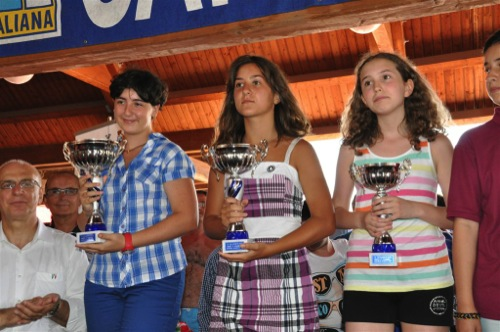 Italian Junior Chess Championships 2012