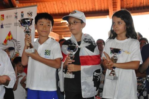 Italian Junior Chess Championships 2012