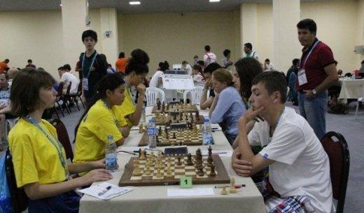 World Youth Olympiad
