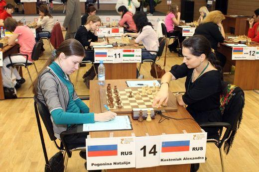 Alexandra Kosteniuk and Natalia Pogonina