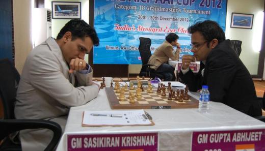 Sasikiran & Abhijeet Gupta