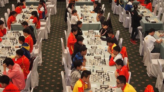 ASEAN+ Age-Group Chess Championships 1