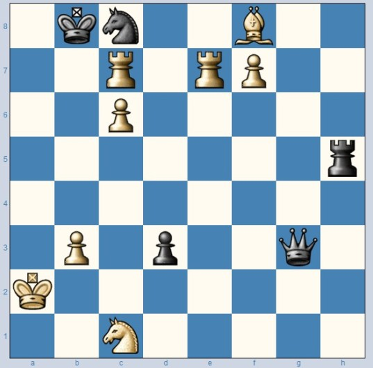 Chess Study of the Year 2012