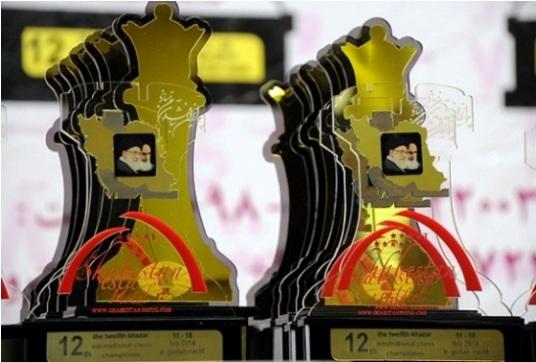 The Symbols of the Tournament
