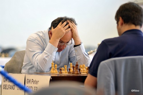 Maximum concentration - Gelfand
