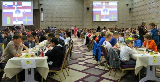 European Youth Chess Championship 2014