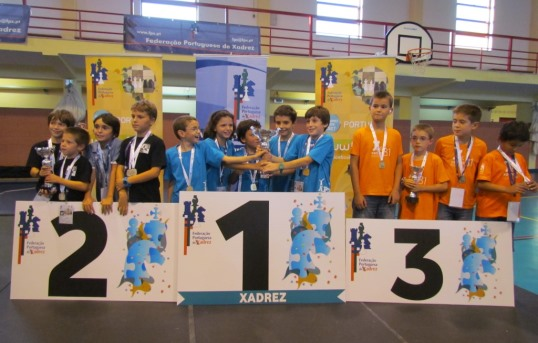Portuguese Youth Rapid Team Championship