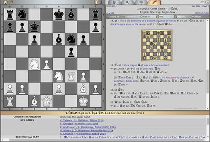 [September 28, 2014] Pick of the Week by GM Boris Avrukh English Opening, Anglo-Slav [Key game: A. Grischuk – M. Rodshtein, Bilbao (ECC) 2014]