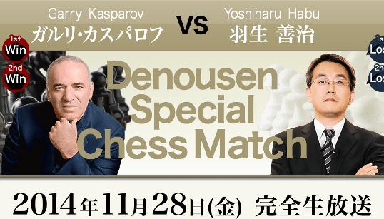 Kasparov-Habu banner