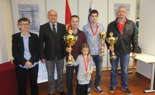 Montenegro Chess Championship
