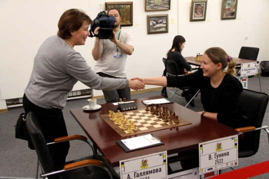 Russian Chess Championship Super Final