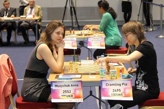 A.Muzychuk and Cramling