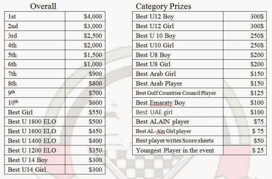 Al Ain Prizes