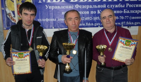 Kabardino-Balkaria rapid chess championship