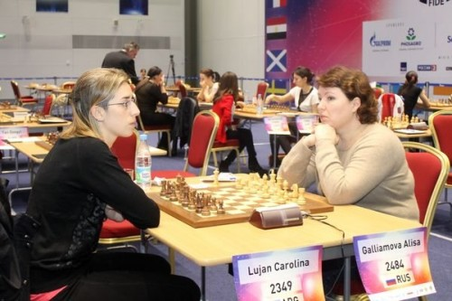 Lujan and Galliamova