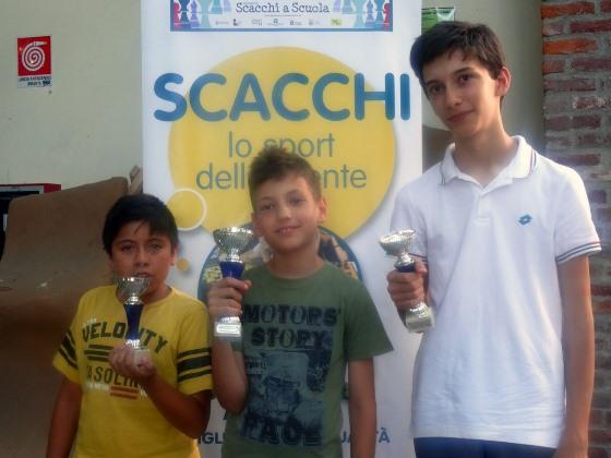 Winners_U14_Astudillo-Titze-Soler