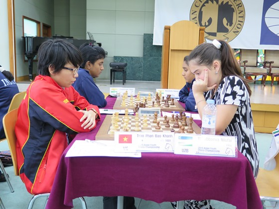 Asian Youth Chess Championships 2015