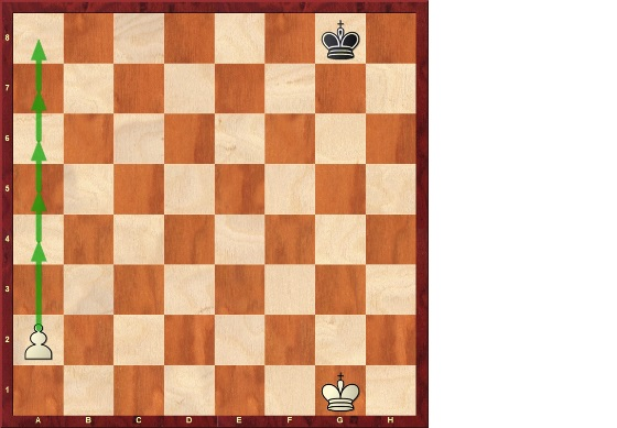 A special feature on Premium Chess - the player has the option of making not only one pre-move but as many as he-she needs