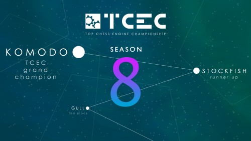 TCEC Season 8 winners poster - Gold for Komodo, Silver for Stockfish and Bronze for Gull