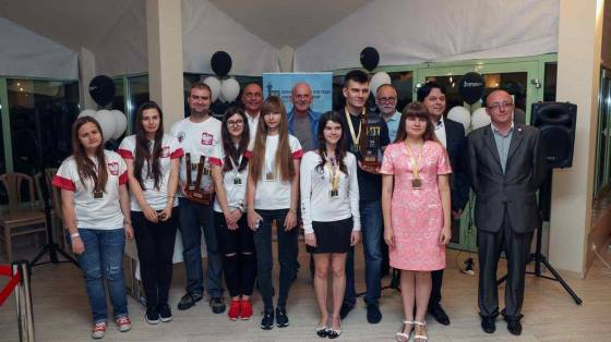 European Youth Team Chess Championship - Girls