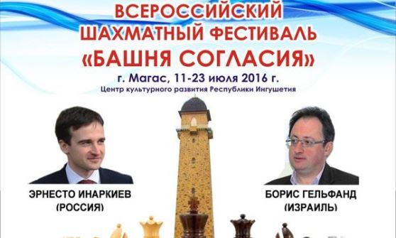 Match Boris Gelfand vs Ernesto Inarkiev