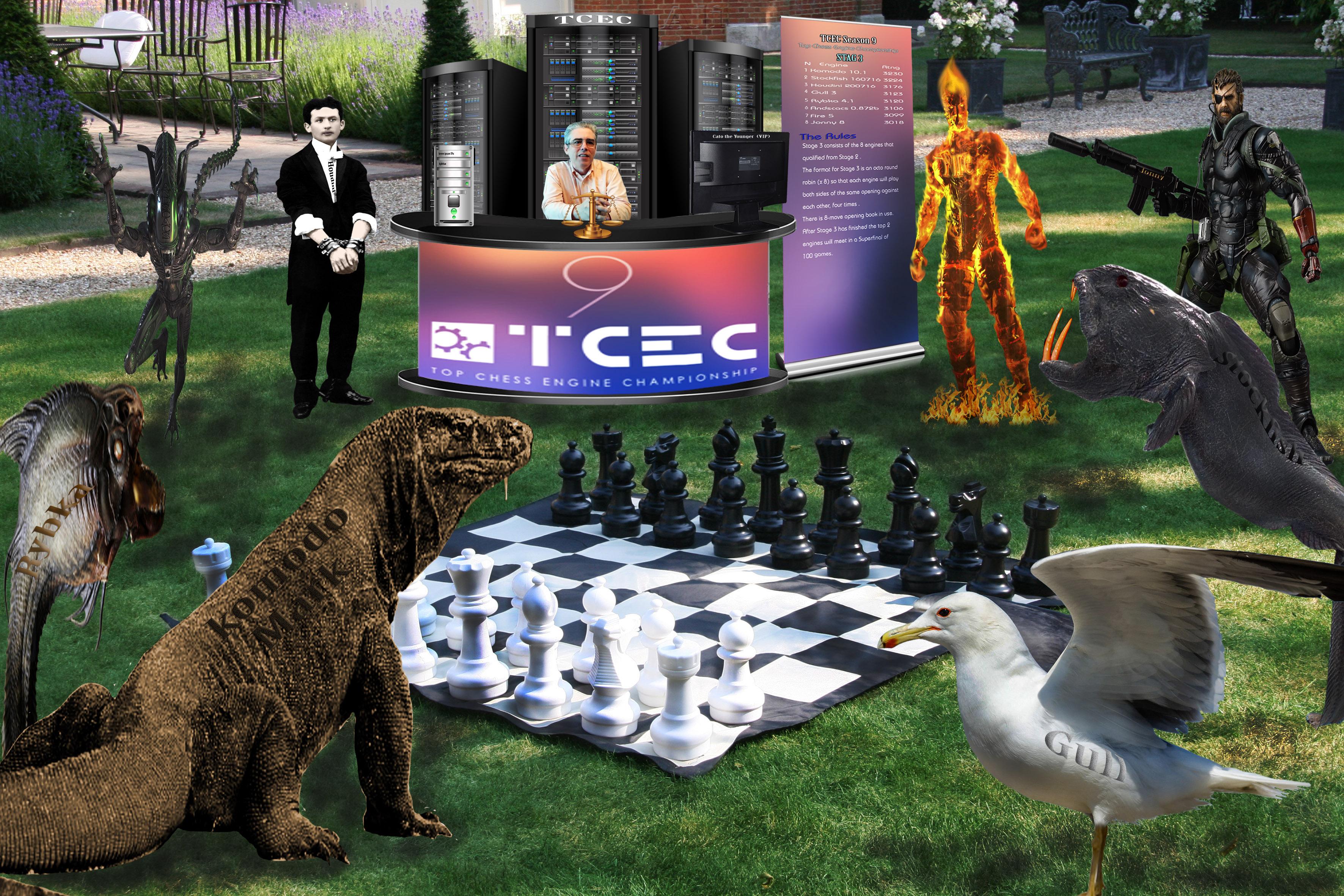 Top Chess Engine Championship