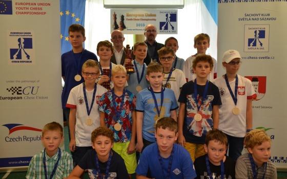EU Youth Chess Championship 2016