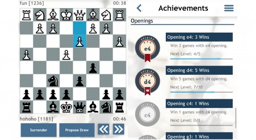 From amateur to Grandmaster level, everyone is in the race for the medals and achievements