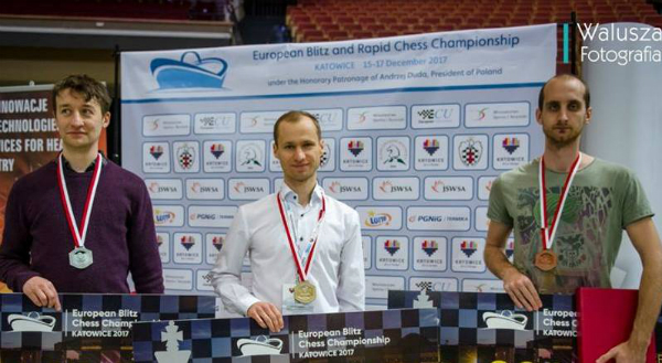 European Blitz Chess Championship