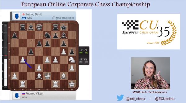 European Corporate Chess Championship 2